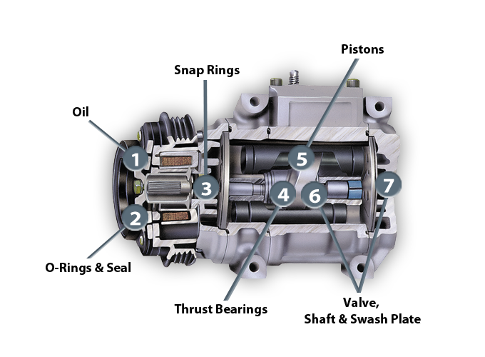 Construction Agricultural Ac  pressor in addition F Bd A D Cc A B A F Fd moreover B Ad Df E Ef also Test Spark Plug Wires Step further Elecsys. on basic car engine parts diagram